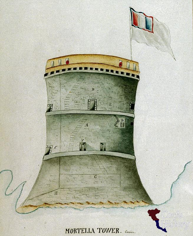 Mortella tower, Κορσική