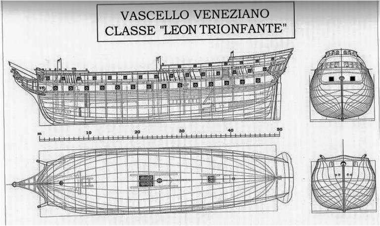 Πλοίο της γραμμής, κλάσης Leon Trionfante