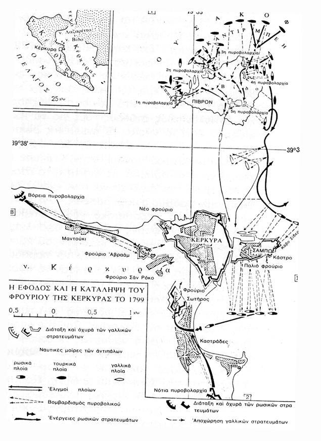 Οι πολεμικές επιχειρήσεις του 1799
